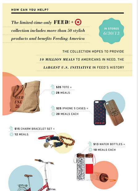 Target infographic 2